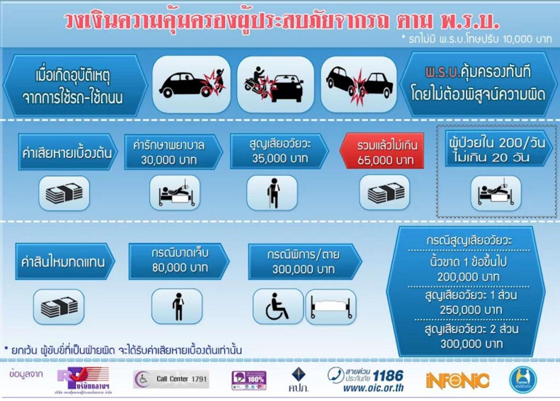 compulsory-insurance