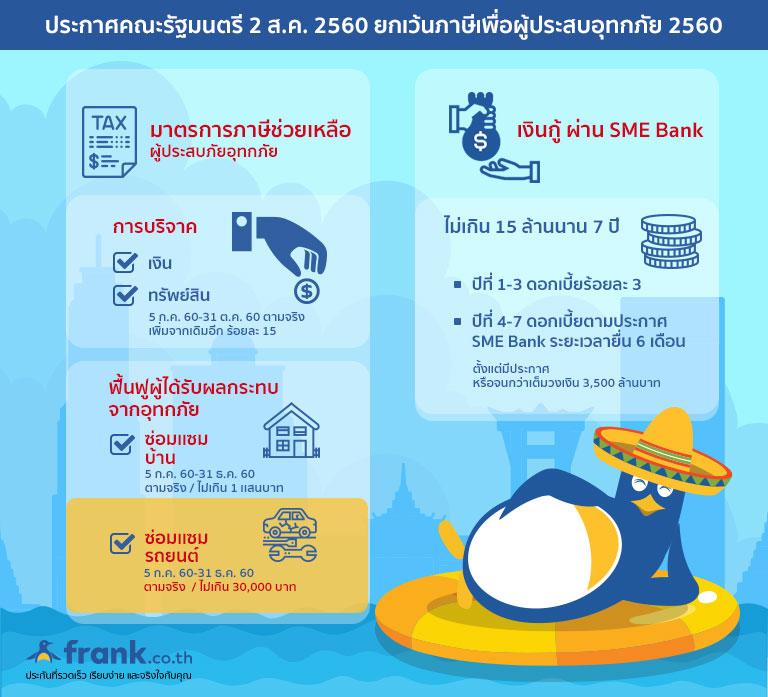 คลัง-ยกเว้นภาษี-2560-ซ่อมรถ-ซ่อมบ้าน-เพื่อผู้ประสบอุทกภัย