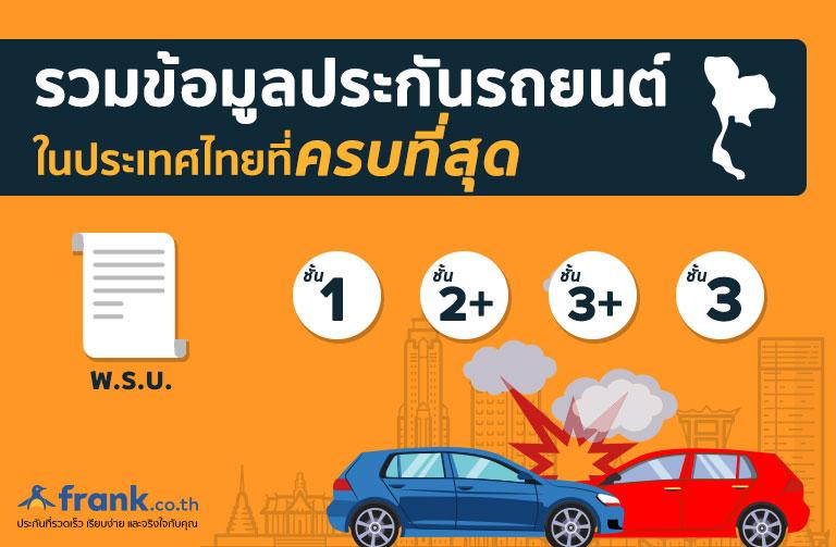 รวมข้อมูล-ประกันรถยนต์-ในประเทศไทย-ที่ครบที่สุด