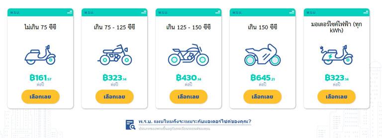 พรบออนไลน์จักรยานยนต์