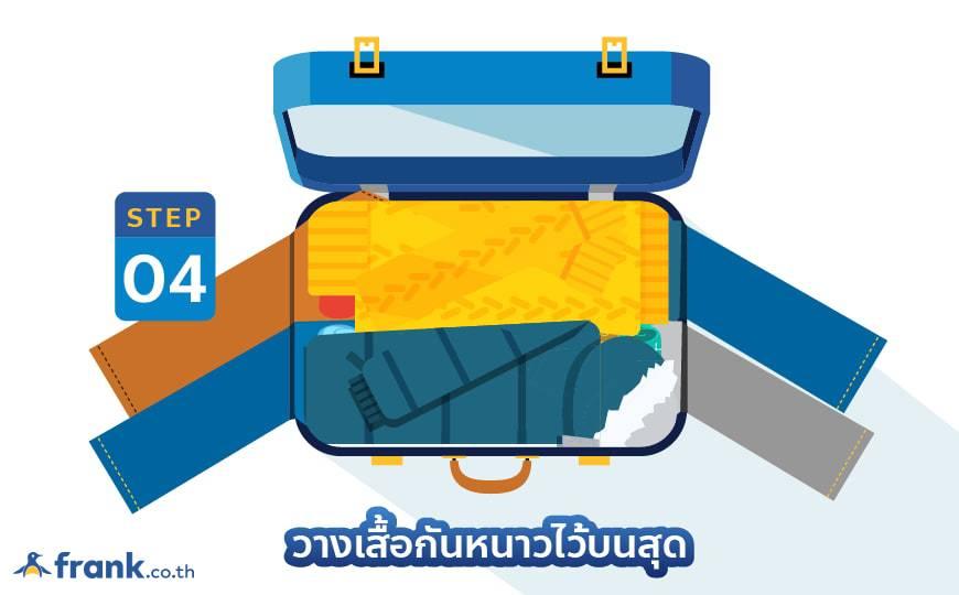 จัดกระเป๋าเดินทาง ยังไงไม่ให้เฟล