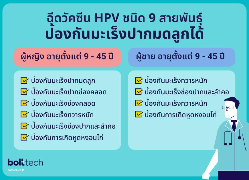 ทำไมต้องฉีดวัคซีน-HPV
